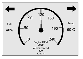 Automotive instrument cluster india