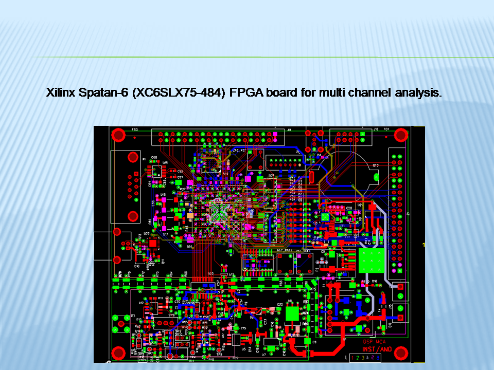 Xilinx FPGA Asic design services India